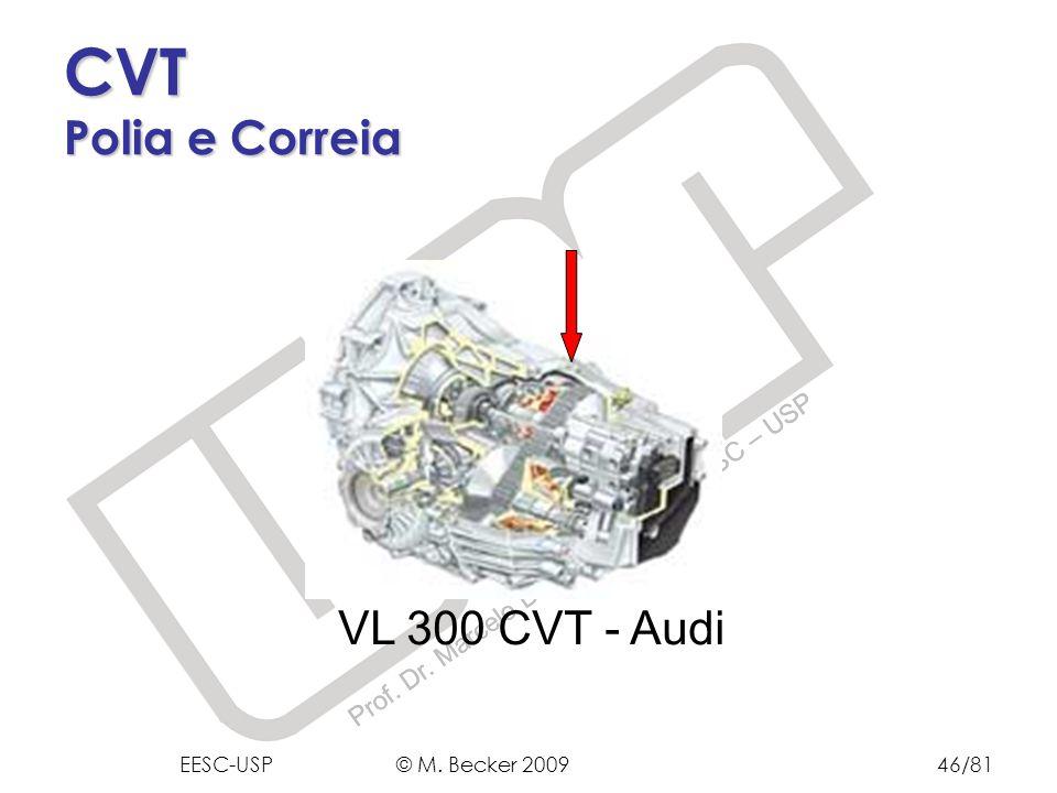 Prof. Dr. Marcelo Becker - SEM – EESC – USP VL 300 CVT - Audi CVT Polia e Correia EESC-USP © M. Becker 200946/81