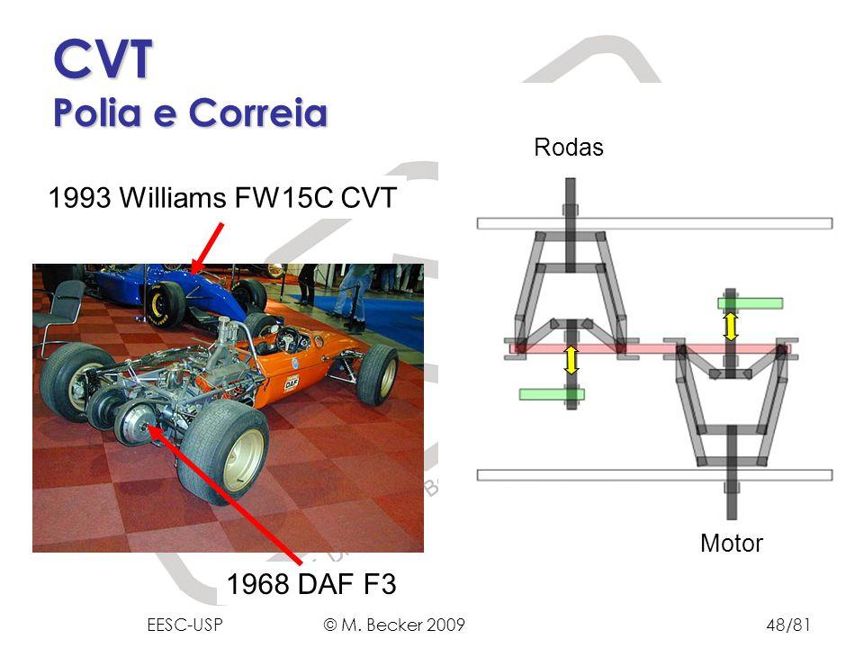 Prof. Dr. Marcelo Becker - SEM – EESC – USP Motor Rodas 1968 DAF F3 1993 Williams FW15C CVT CVT Polia e Correia EESC-USP © M. Becker 200948/81