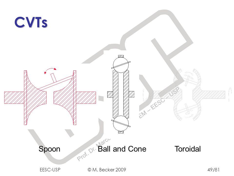 Prof. Dr. Marcelo Becker - SEM – EESC – USP CVTs Spoon Ball and Cone Toroidal EESC-USP © M. Becker 200949/81