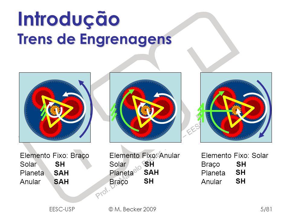Prof. Dr. Marcelo Becker - SEM – EESC – USP Introdução Trens de Engrenagens Elemento Fixo: Braço Solar SH Planeta Anular Elemento Fixo: Anular Solar S