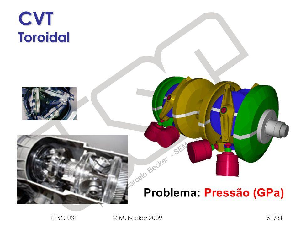 Prof. Dr. Marcelo Becker - SEM – EESC – USP CVT Toroidal Problema: Pressão (GPa) EESC-USP © M. Becker 200951/81