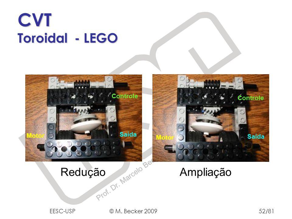 Prof. Dr. Marcelo Becker - SEM – EESC – USP CVT Toroidal - LEGO Redução Ampliação Motor Controle Saída EESC-USP © M. Becker 200952/81