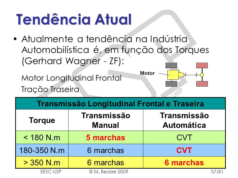 Prof. Dr. Marcelo Becker - SEM – EESC – USP Tendência Atual Transmissão Longitudinal Frontal e Traseira Torque Transmissão Manual Transmissão Automáti