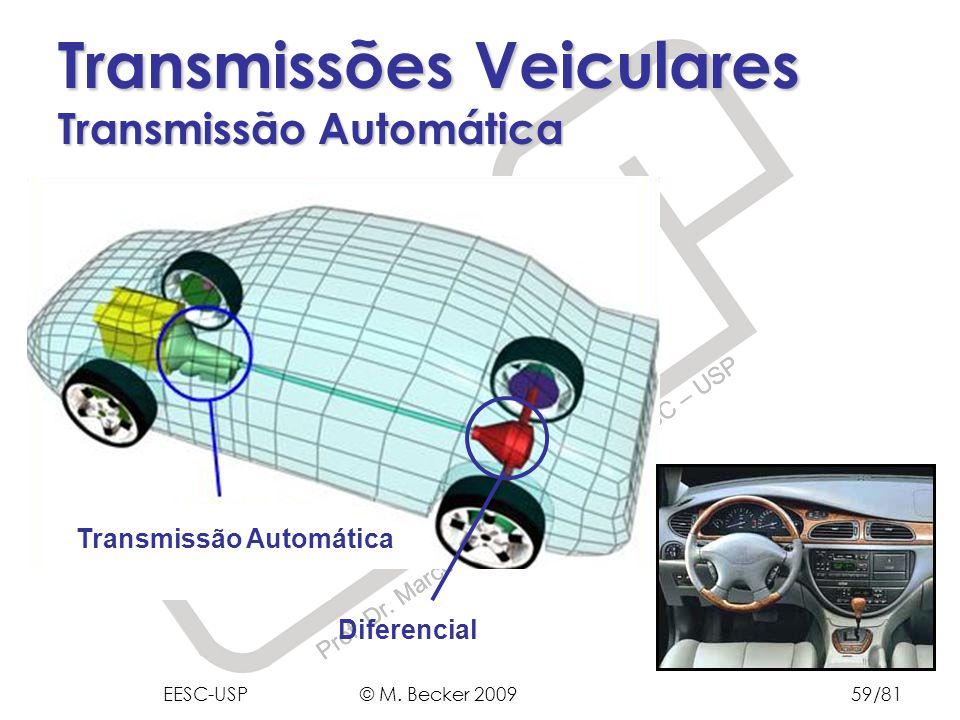 Prof. Dr. Marcelo Becker - SEM – EESC – USP Transmissões Veiculares Transmissão Automática Transmissão Automática Diferencial EESC-USP © M. Becker 200