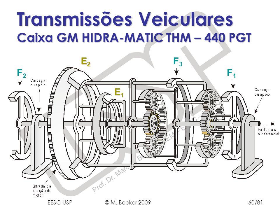 Prof. Dr. Marcelo Becker - SEM – EESC – USP Transmissões Veiculares Caixa GM HIDRA-MATIC THM – 440 PGT F1F1 E2E2E2E2 E1E1E1E1 F2F2 F3F3 EESC-USP © M.