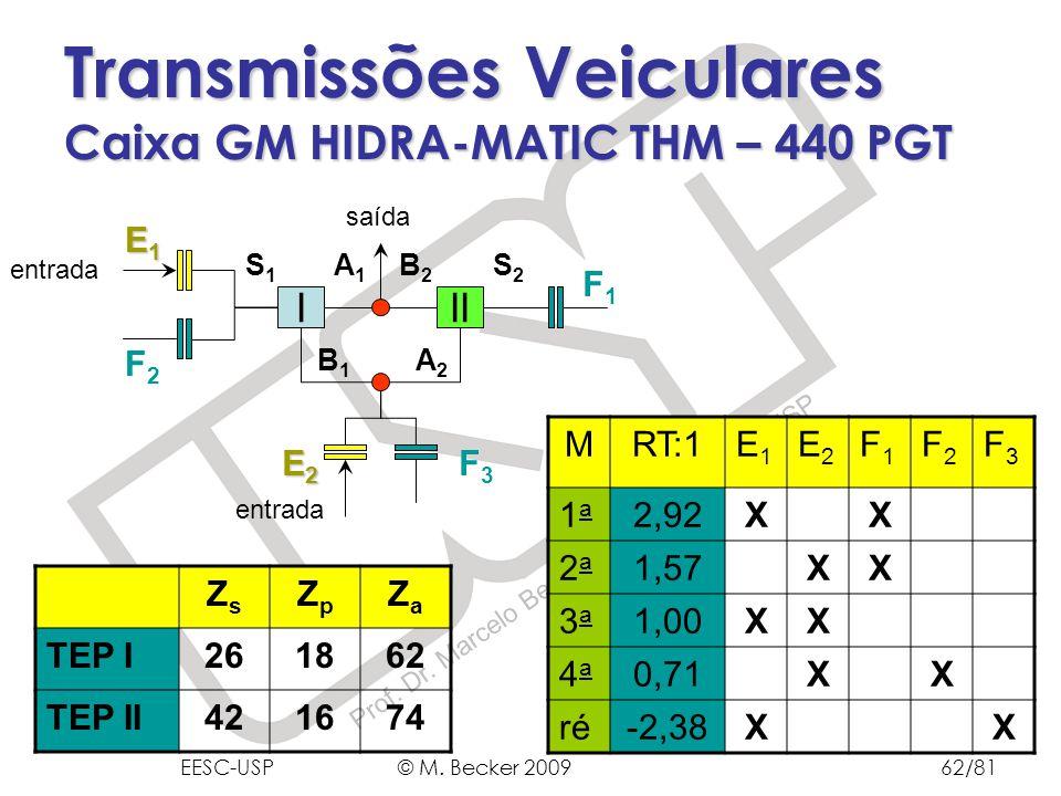 Prof. Dr. Marcelo Becker - SEM – EESC – USP Transmissões Veiculares Caixa GM HIDRA-MATIC THM – 440 PGT III S1S1 A1A1 B1B1 B2B2 S2S2 A2A2 F1F1 F3F3 E1E