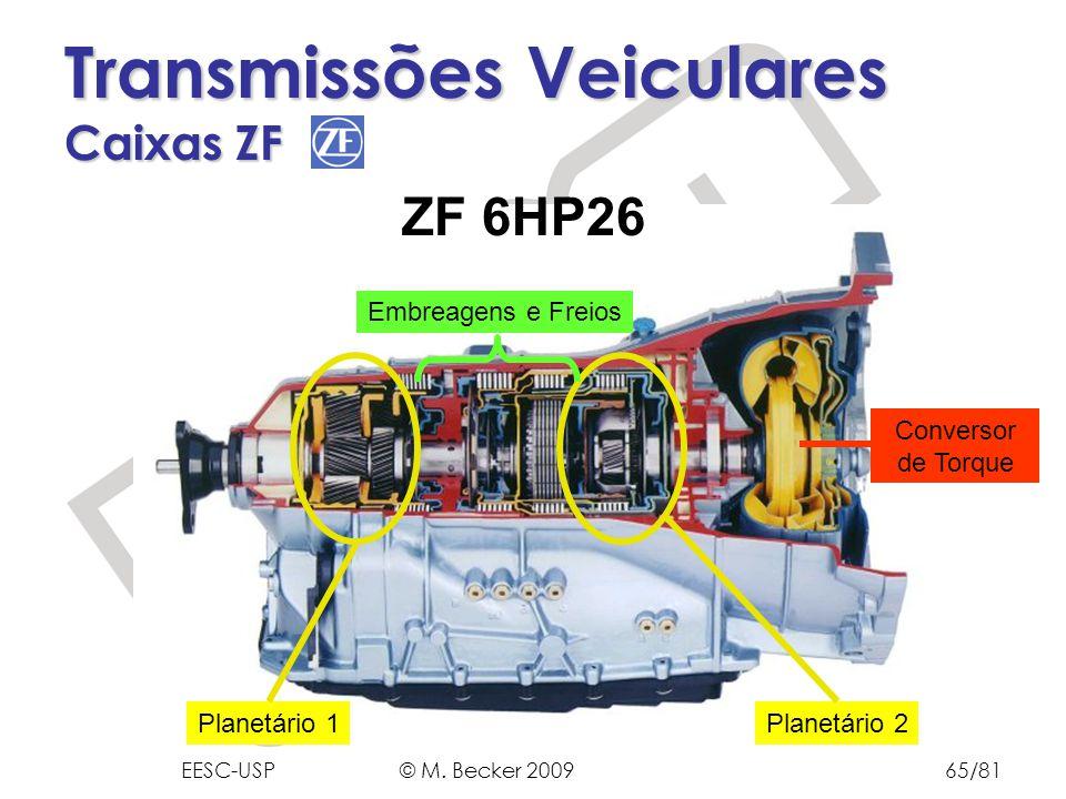 Prof. Dr. Marcelo Becker - SEM – EESC – USP Transmissões Veiculares Caixas ZF ZF 6HP26 Planetário 1Planetário 2 Conversor de Torque Embreagens e Freio