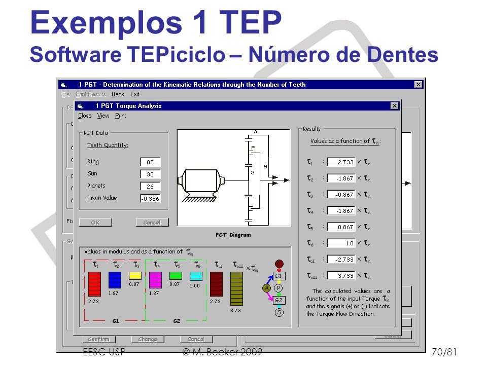 Prof. Dr. Marcelo Becker - SEM – EESC – USP Output Position Exemplos 1 TEP Software TEPiciclo – Número de Dentes EESC-USP © M. Becker 200970/81