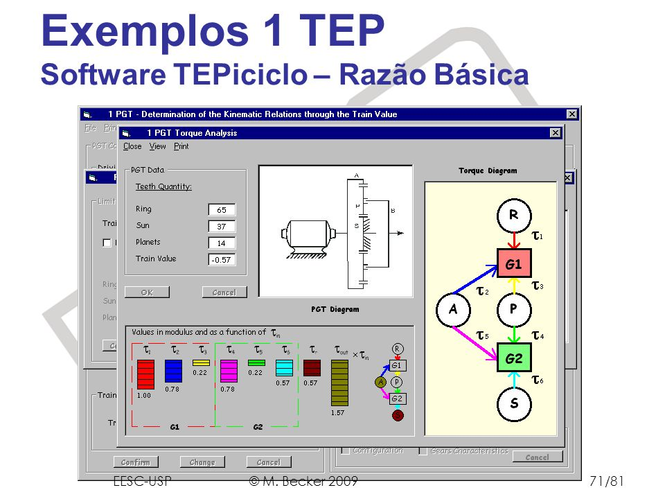 Prof. Dr. Marcelo Becker - SEM – EESC – USP Exemplos 1 TEP Software TEPiciclo – Razão Básica EESC-USP © M. Becker 200971/81