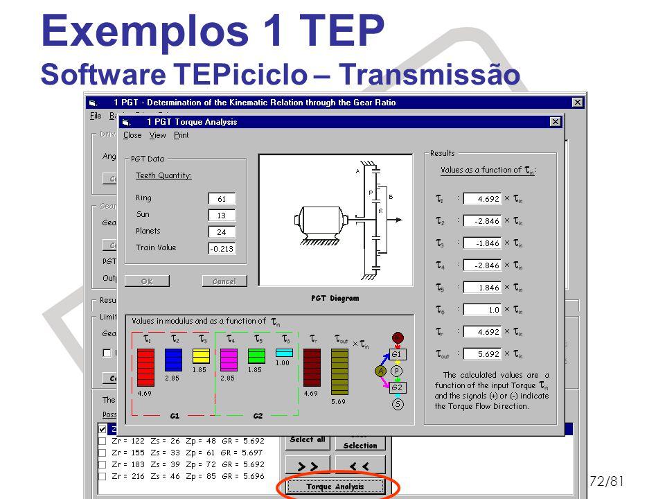 Prof. Dr. Marcelo Becker - SEM – EESC – USP EESC-USP © M. Becker 200972/81 Exemplos 1 TEP Software TEPiciclo – Transmissão