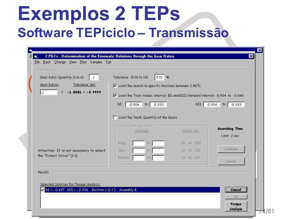 Prof. Dr. Marcelo Becker - SEM – EESC – USP EESC-USP © M. Becker 200974/81 Pentium III 650 MHz Exemplos 2 TEPs Software TEPiciclo – Transmissão