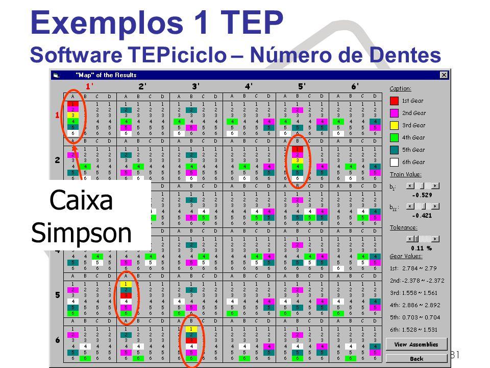 Prof. Dr. Marcelo Becker - SEM – EESC – USP EESC-USP © M. Becker 200977/81 Caixa Simpson Exemplos 1 TEP Software TEPiciclo – Número de Dentes