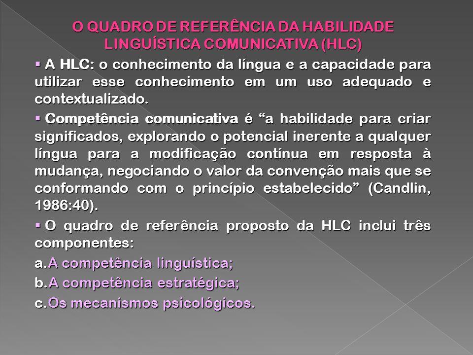 O QUADRO DE REFERÊNCIA DA HABILIDADE LINGUÍSTICA COMUNICATIVA (HLC) A HLC: o conhecimento da língua e a capacidade para utilizar esse conhecimento em