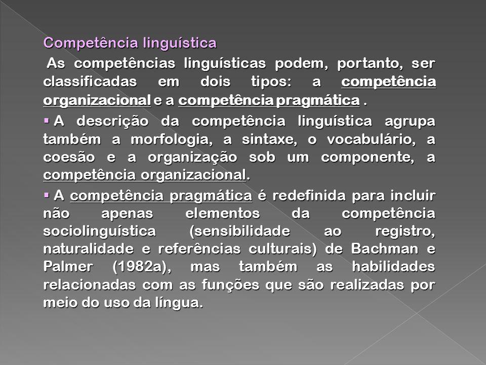 Componentes da competência linguística C OMPETÊNCIA LINGUÍSTICA Competência organizacional Competência pragmática Competência organizacional Competência pragmática Competência Competência Competência ilocucionária gramatical textual func.