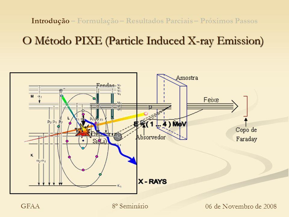 8º Seminário 06 de Novembro de 2008 GFAA O Método PIXE (Particle Induced X-ray Emission) Introdução – Formulação – Resultados Parciais – Próximos Pass