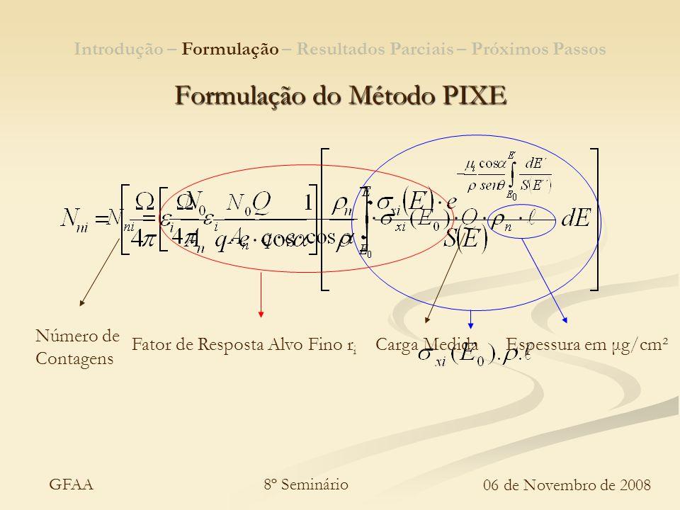 8º Seminário 06 de Novembro de 2008 GFAA Introdução – Formulação – Resultados Parciais – Próximos Passos Para Alvo Espesso: Temos que ter um Fator de Resposta de Alvo Grosso R i que deve ser igual à: Formulação do Método PIXE