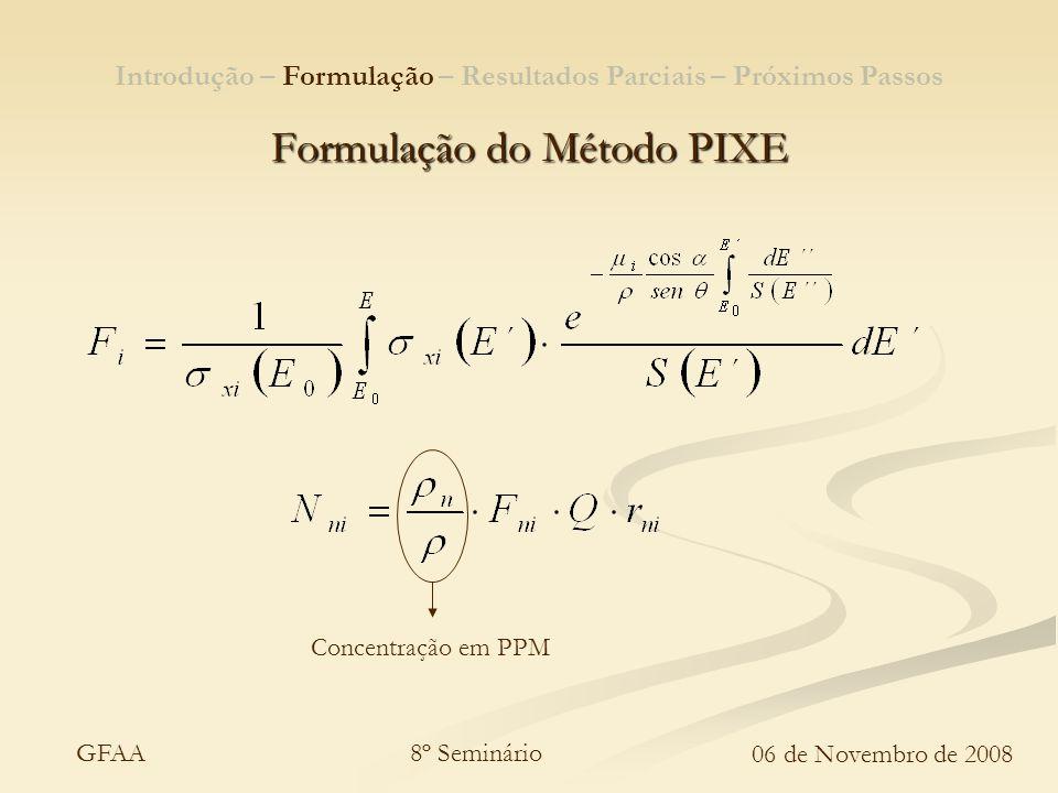 8º Seminário 06 de Novembro de 2008 GFAA Introdução – Formulação – Resultados Parciais – Próximos Passos Formulação do Método PIXE Concentração em PPM