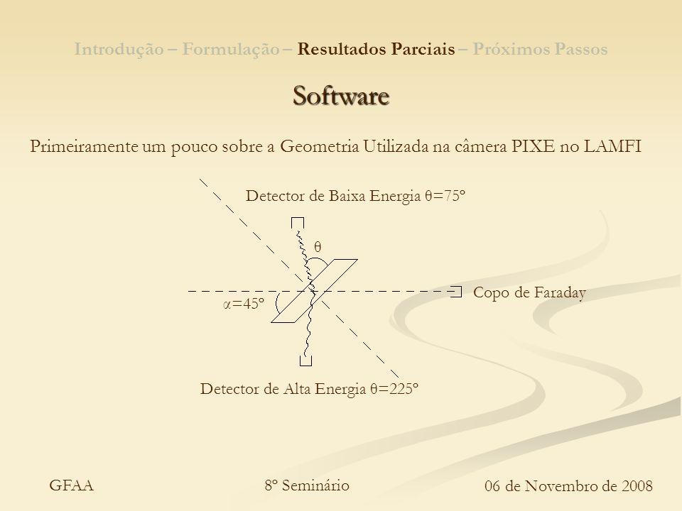 8º Seminário 06 de Novembro de 2008 GFAA Introdução – Formulação – Resultados Parciais – Próximos Passos Software Primeiramente um pouco sobre a Geome