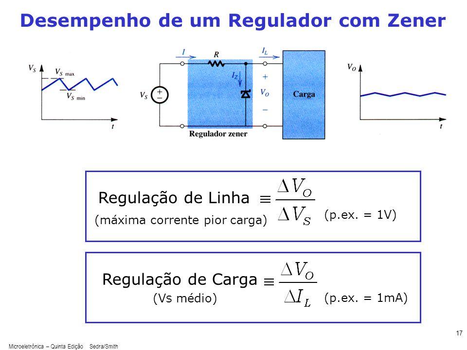 Microeletrônica – Quinta Edição Sedra/Smith 17 Desempenho de um Regulador com Zener Regulação de Linha Regulação de Carga (p.ex. = 1V) (p.ex. = 1mA) (