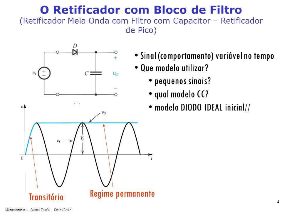 Microeletrônica – Quinta Edição Sedra/Smith 5 O Retificador com Bloco de Filtro (Retificador Meia Onda com Filtro com Capacitor – Retificador de Pico) E com carga.