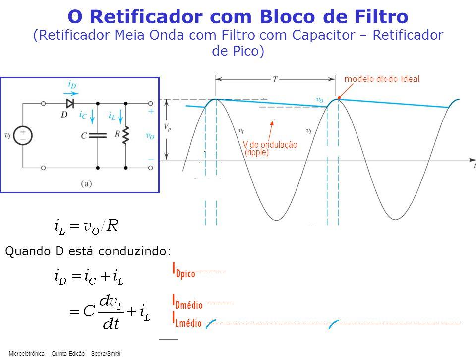 Microeletrônica – Quinta Edição Sedra/Smith 7 O Retificador com Bloco de Filtro (Retificador Meia Onda com Filtro com Capacitor – Retificador de Pico)