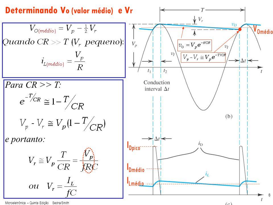 Microeletrônica – Quinta Edição Sedra/Smith 8 Para CR >> T: e portanto: Determinando V o (valor médio) e V r V Omédio I Dmédio I Dpico I Lmédio