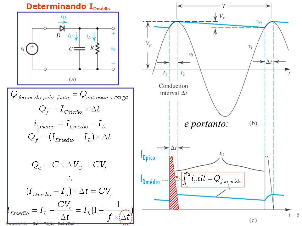 Microeletrônica – Quinta Edição Sedra/Smith 9 e portanto: Determinando I D médio I Dmédio I Dpico