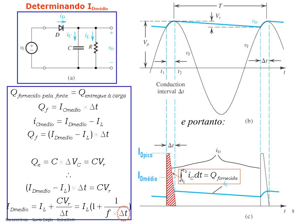 Microeletrônica – Quinta Edição Sedra/Smith 20 Figura 3.31 The superdiode precision half-wave rectifier and its almost-ideal transfer characteristic.