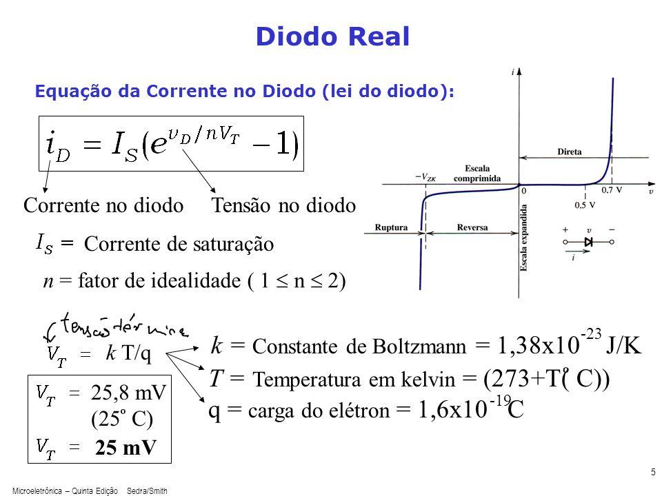 Microeletrônica – Quinta Edição Sedra/Smith 5 Diodo Real Corrente no diodoTensão no diodo Corrente de saturação n = fator de idealidade ( 1 n 2) k T/q