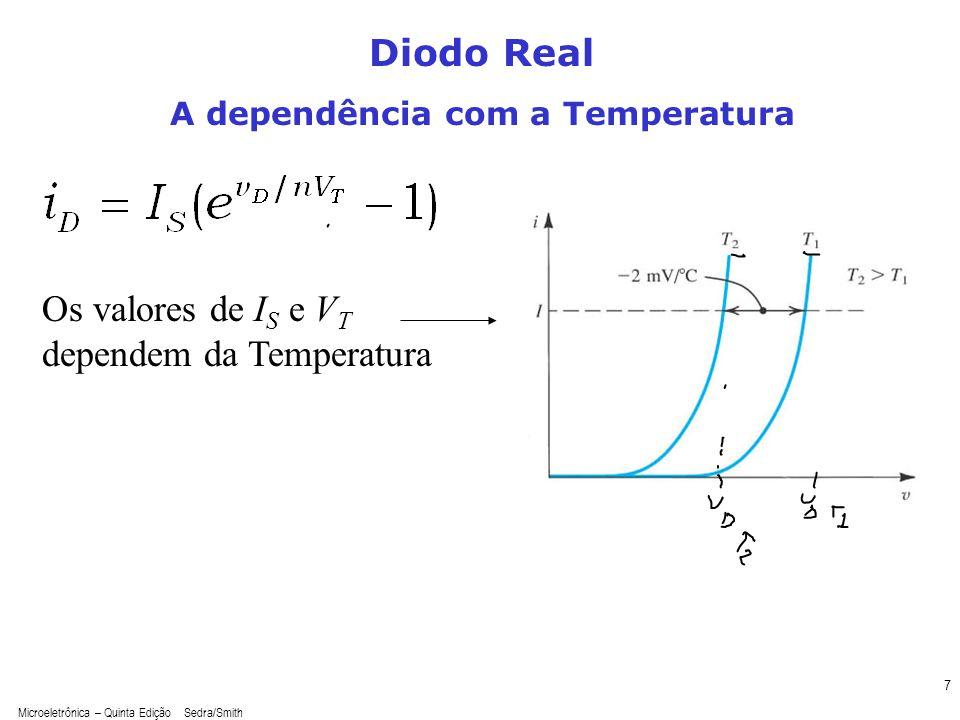 Microeletrônica – Quinta Edição Sedra/Smith 7 Os valores de I S e V T dependem da Temperatura Diodo Real A dependência com a Temperatura