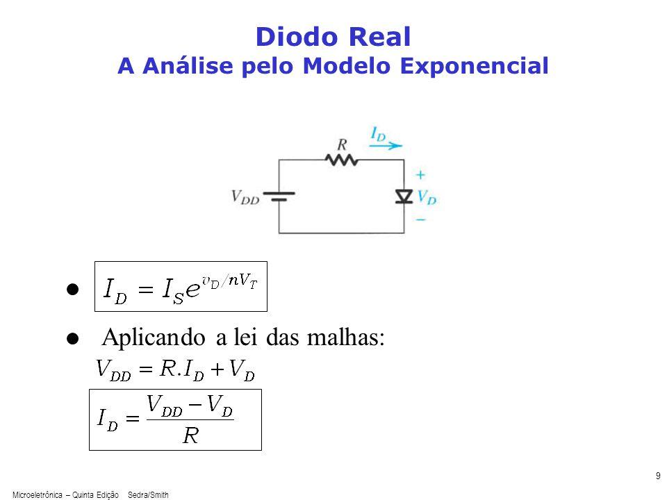 Microeletrônica – Quinta Edição Sedra/Smith 10 Diodo Real A Análise pelo Modelo Exponencial Exemplo 3.4: Determine os valores da corrente I D e da tensão V D para o circuito abaixo com V DD = 5 V e R = 1 k.