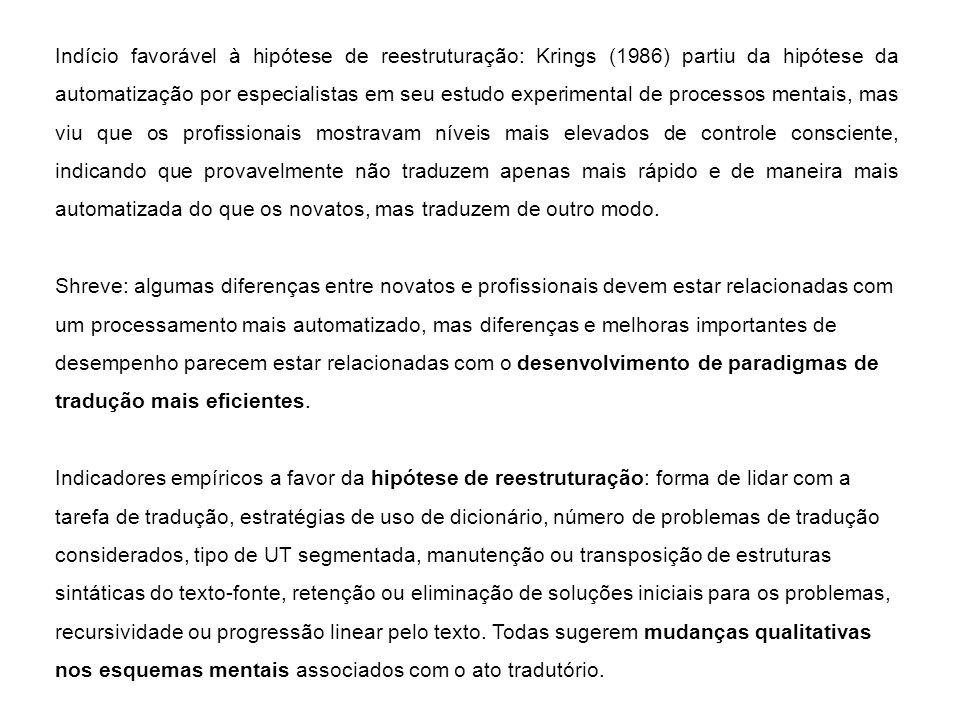 Indício favorável à hipótese de reestruturação: Krings (1986) partiu da hipótese da automatização por especialistas em seu estudo experimental de proc
