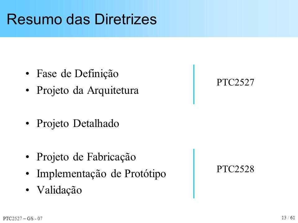 PTC2527 – GS - 07 13 / 61 Resumo das Diretrizes Fase de Definição Projeto da Arquitetura Projeto Detalhado Projeto de Fabricação Implementação de Prot