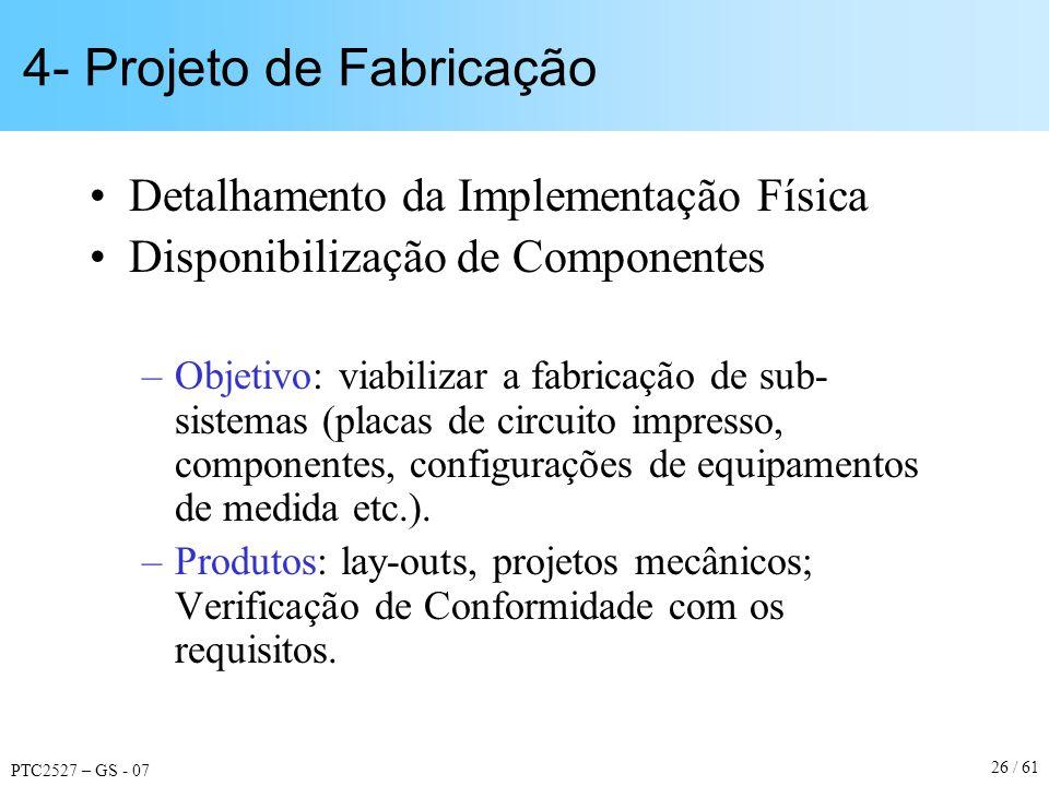 PTC2527 – GS - 07 26 / 61 4- Projeto de Fabricação Detalhamento da Implementação Física Disponibilização de Componentes –Objetivo: viabilizar a fabric