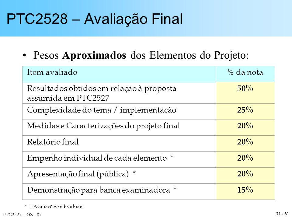 PTC2527 – GS - 07 31 / 61 PTC2528 – Avaliação Final Pesos Aproximados dos Elementos do Projeto: Item avaliado% da nota Resultados obtidos em relação à