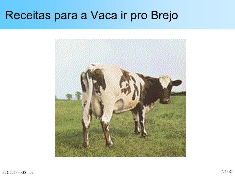 PTC2527 – GS - 07 35 / 61 Receitas para a Vaca ir pro Brejo