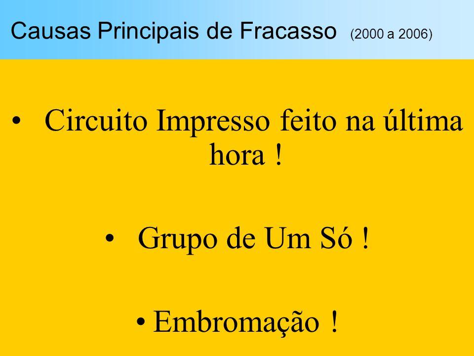 PTC2527 – GS - 07 38 / 61 Causas Principais de Fracasso (2000 a 2006) Circuito Impresso feito na última hora ! Grupo de Um Só ! Embromação !
