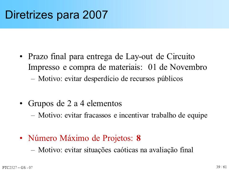 PTC2527 – GS - 07 39 / 61 Diretrizes para 2007 Prazo final para entrega de Lay-out de Circuito Impresso e compra de materiais: 01 de Novembro –Motivo: