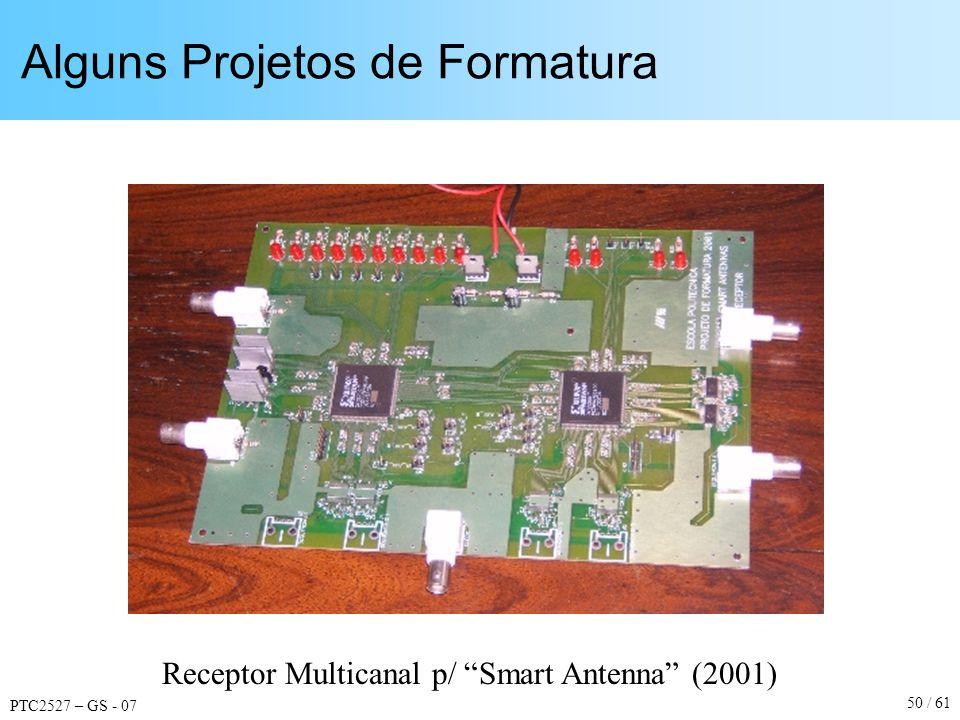 PTC2527 – GS - 07 50 / 61 Alguns Projetos de Formatura Receptor Multicanal p/ Smart Antenna (2001)