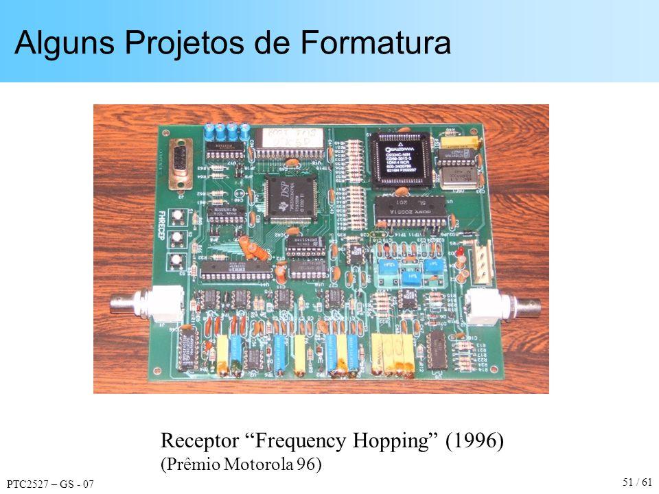 PTC2527 – GS - 07 51 / 61 Alguns Projetos de Formatura Receptor Frequency Hopping (1996) (Prêmio Motorola 96)