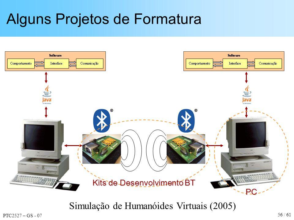 PTC2527 – GS - 07 56 / 61 Alguns Projetos de FormaturaPC Kits de Desenvolvimento BT Simulação de Humanóides Virtuais (2005)