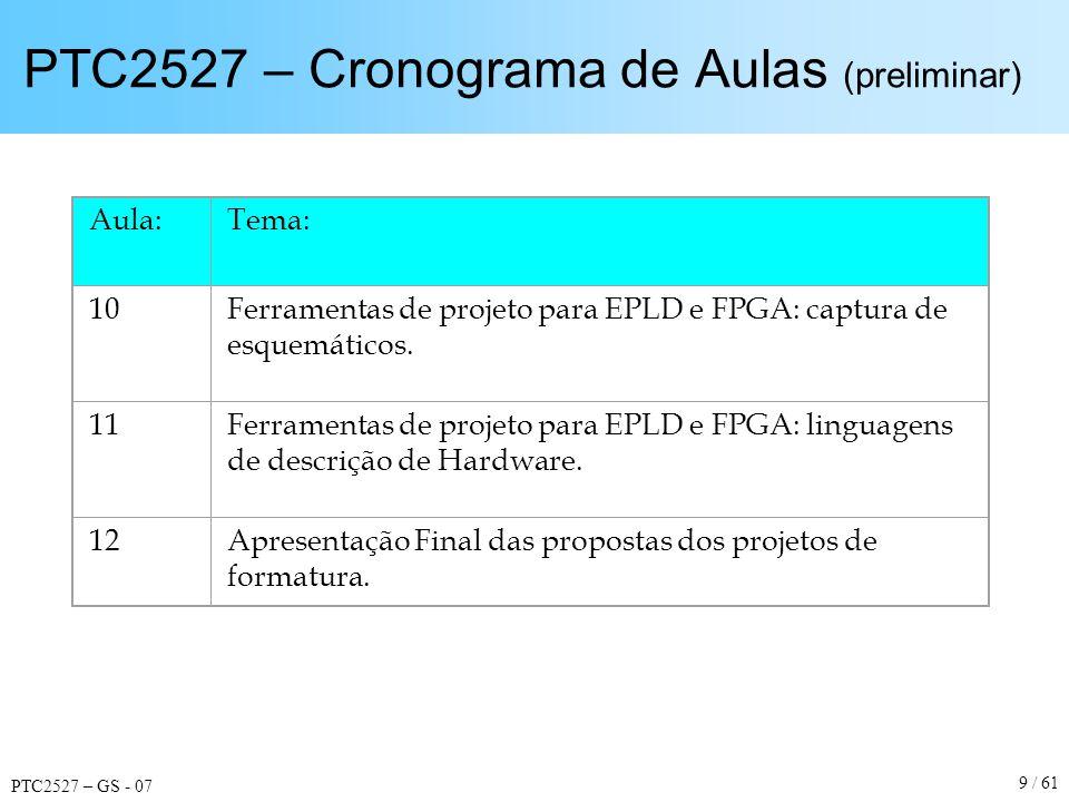 PTC2527 – GS - 07 9 / 61 PTC2527 – Cronograma de Aulas (preliminar) Aula:Tema: 10Ferramentas de projeto para EPLD e FPGA: captura de esquemáticos. 11F