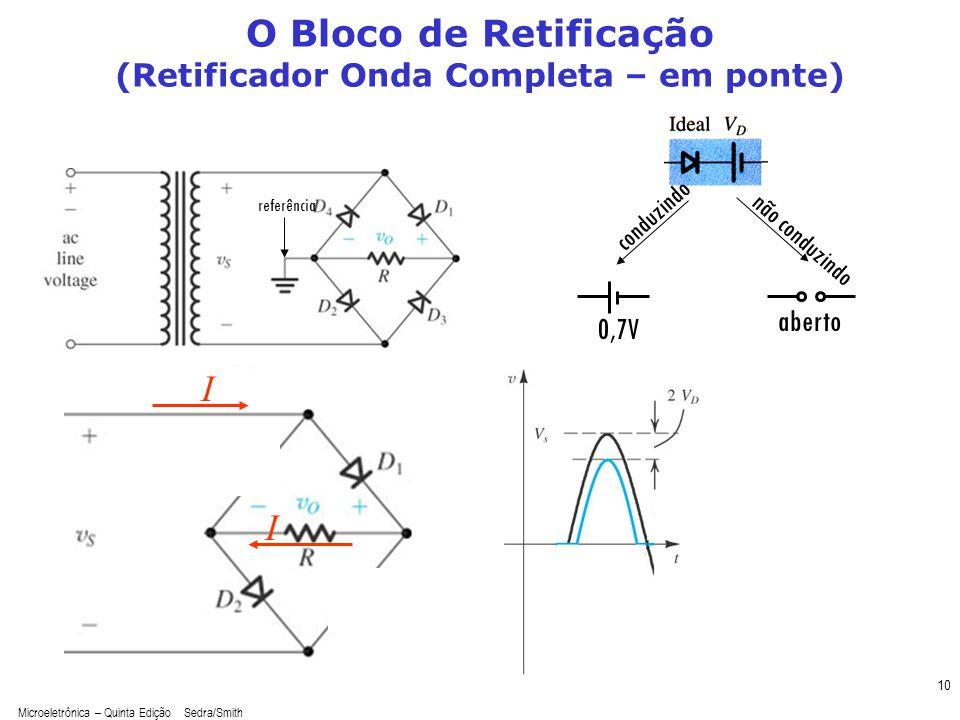 Microeletrônica – Quinta Edição Sedra/Smith 10 0,7V aberto conduzindo não conduzindo I I referência O Bloco de Retificação (Retificador Onda Completa