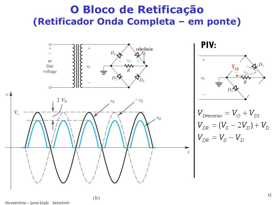 Microeletrônica – Quinta Edição Sedra/Smith 12 referência O Bloco de Retificação (Retificador Onda Completa – em ponte) PIV: V DR