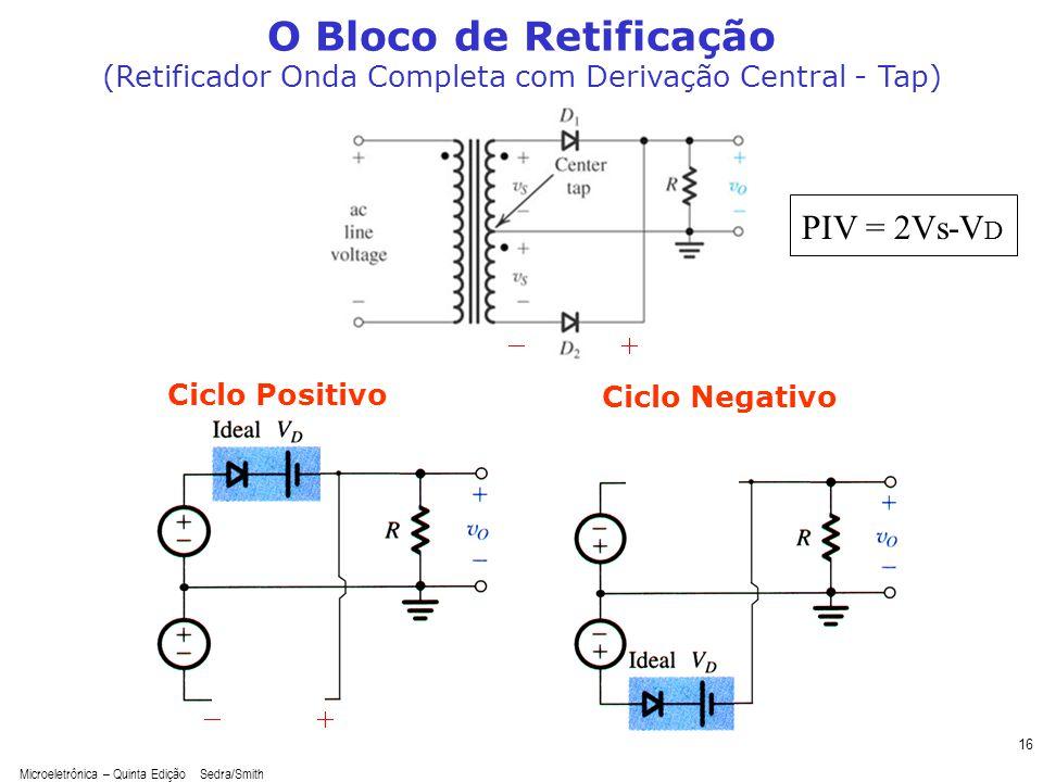 Microeletrônica – Quinta Edição Sedra/Smith 16 O Bloco de Retificação (Retificador Onda Completa com Derivação Central - Tap) Ciclo Positivo Ciclo Neg