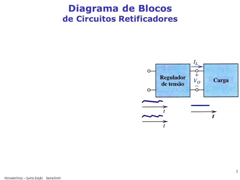 Microeletrônica – Quinta Edição Sedra/Smith 3 Diagrama de Blocos de Circuitos Retificadores