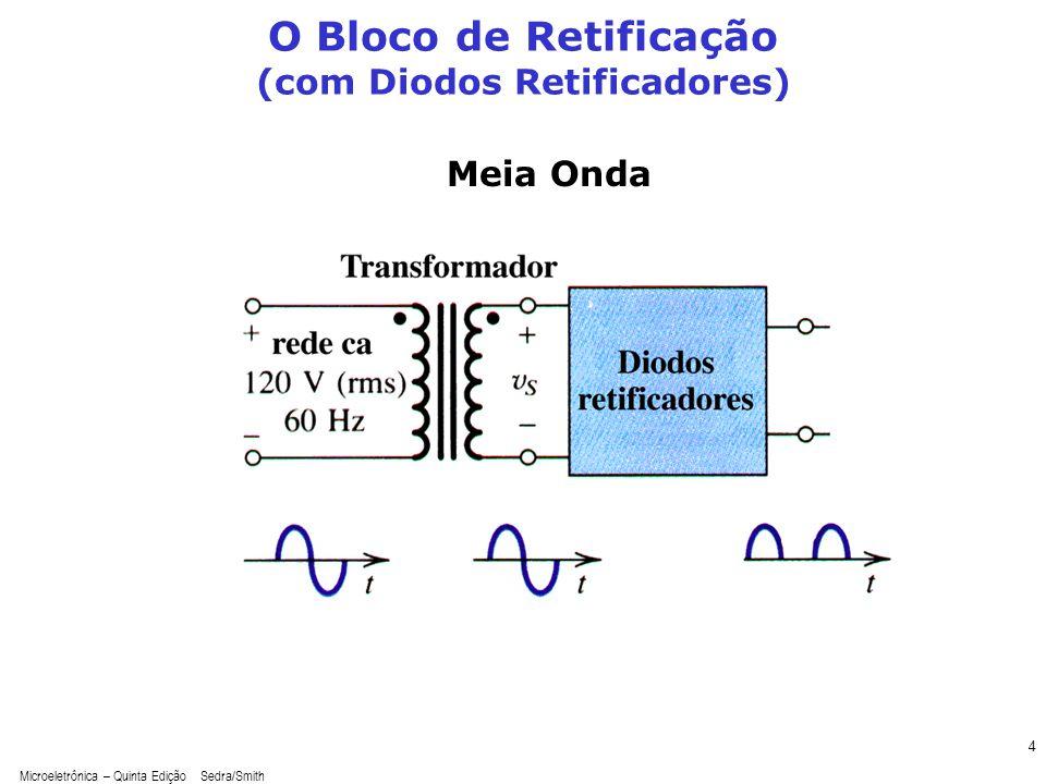 Microeletrônica – Quinta Edição Sedra/Smith 4 O Bloco de Retificação (com Diodos Retificadores) Meia Onda