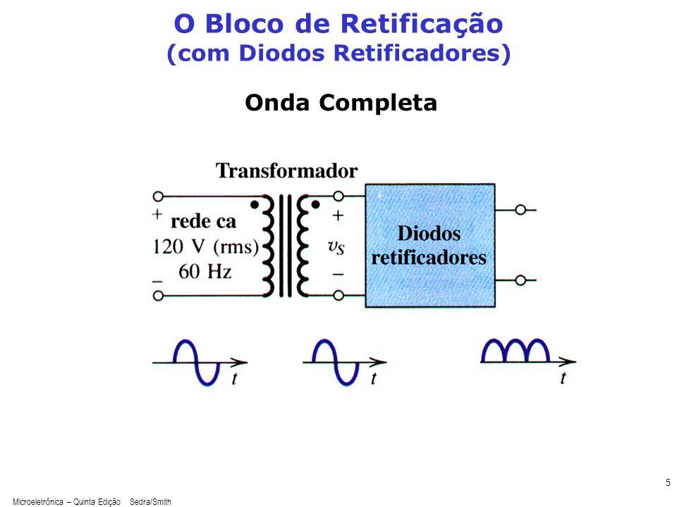 Microeletrônica – Quinta Edição Sedra/Smith 5 O Bloco de Retificação (com Diodos Retificadores) Onda Completa