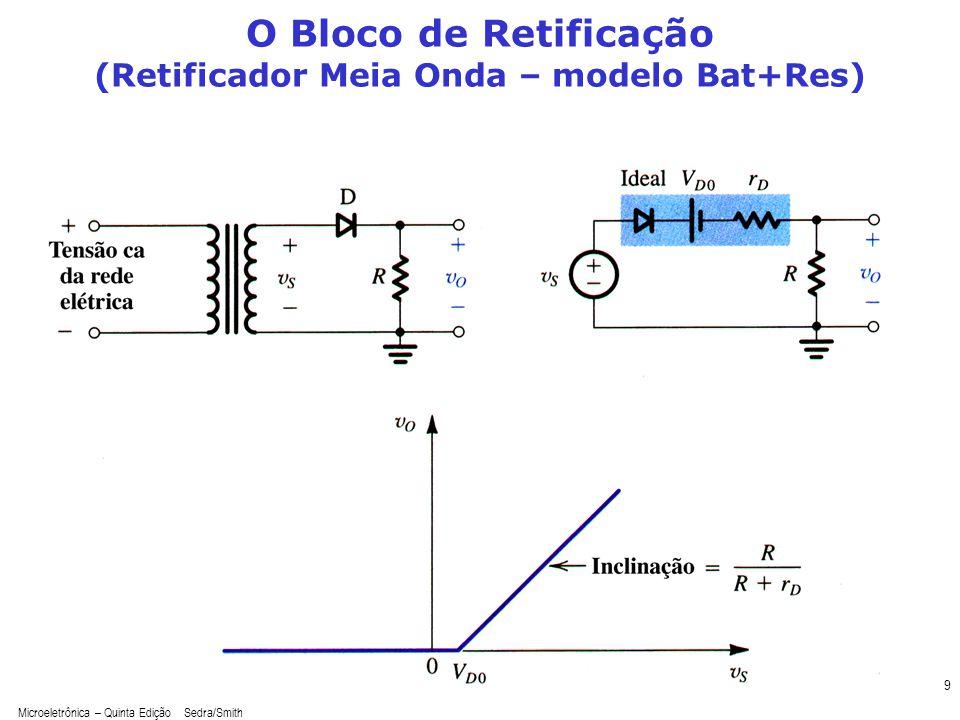 Microeletrônica – Quinta Edição Sedra/Smith 9 O Bloco de Retificação (Retificador Meia Onda – modelo Bat+Res)