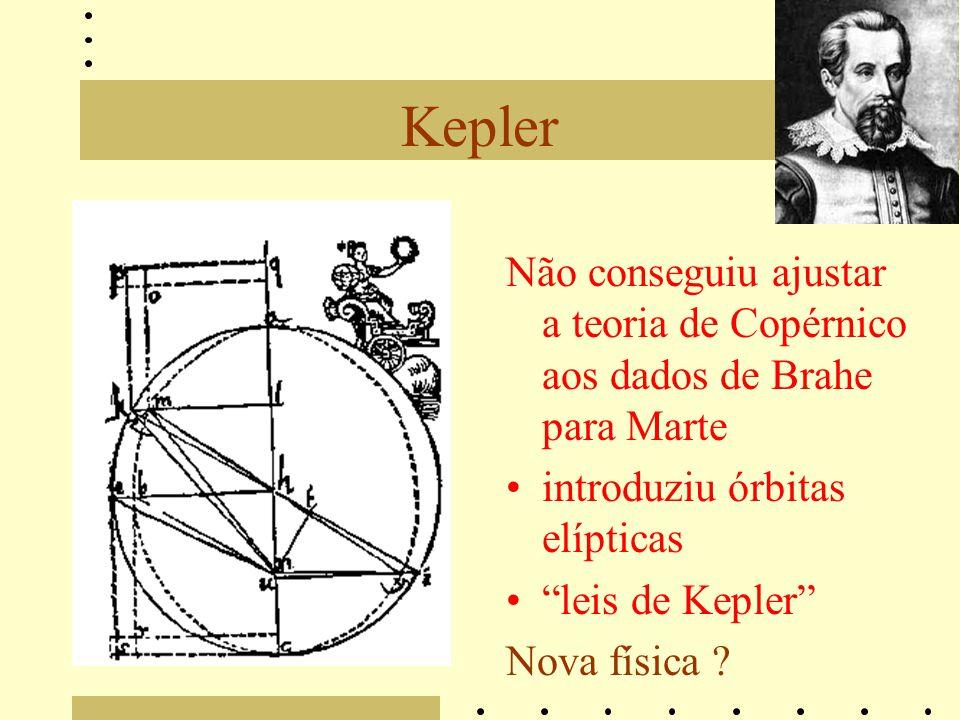 Kepler Não conseguiu ajustar a teoria de Copérnico aos dados de Brahe para Marte introduziu órbitas elípticas leis de Kepler Nova física ?